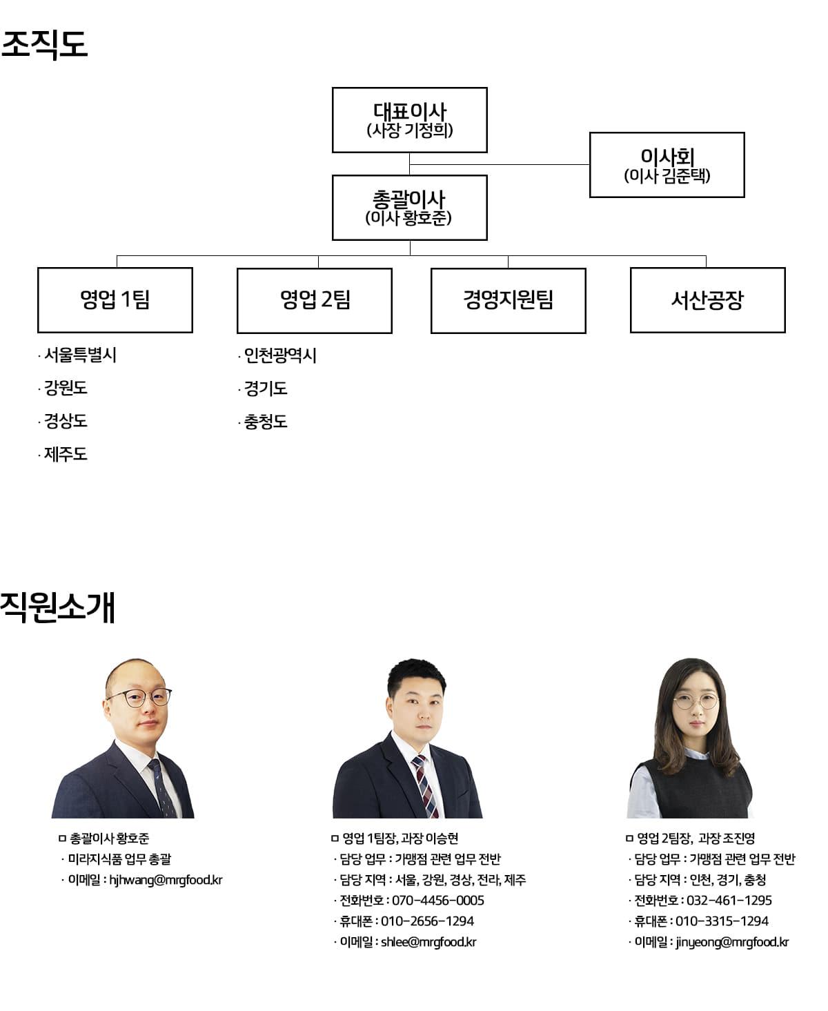 직원 소개